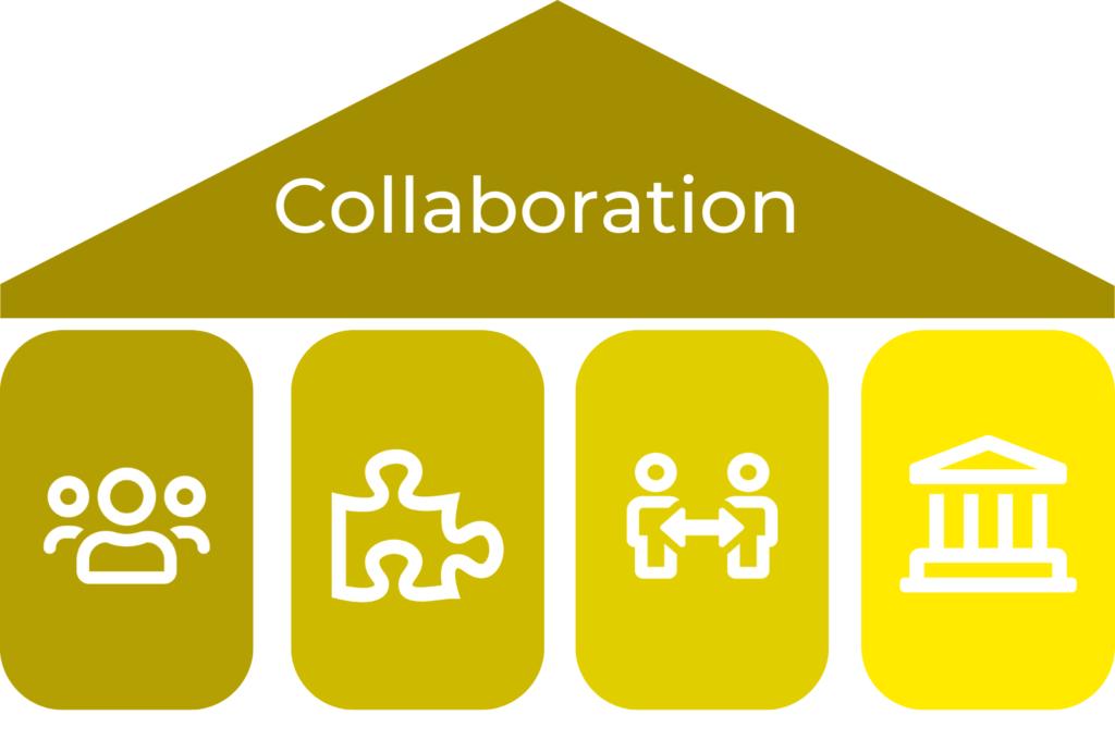 Collaboration Pillars